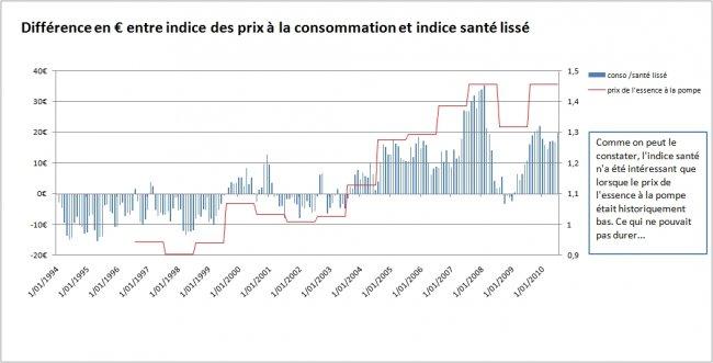 Un Index Dans Les Rouages Du Capitalisme Journal Independant Et